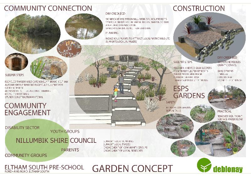 Eltham South Pre-School Sleeper Steps & Dry Creek Bed (drainage)